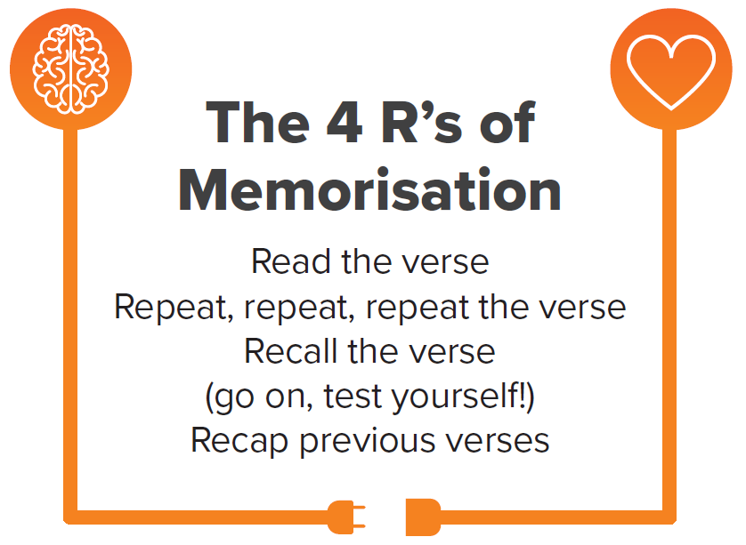 The 4 R's of Memorisation